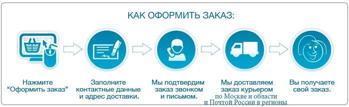 https://mon-kids.ru/images/upload/доставка%20и%20оплата.jpg